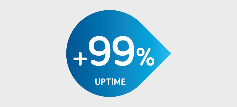 Más de 99% de disponibilidad en licuefacción - Galileo Technologies