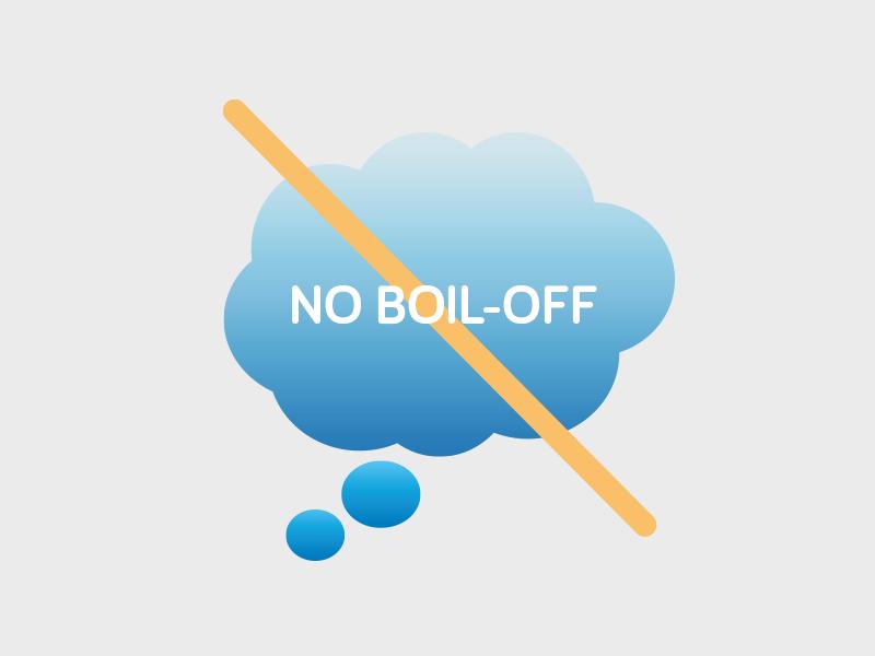 Recuperación del boil-off para su licuefacción - Galileo Technologies
