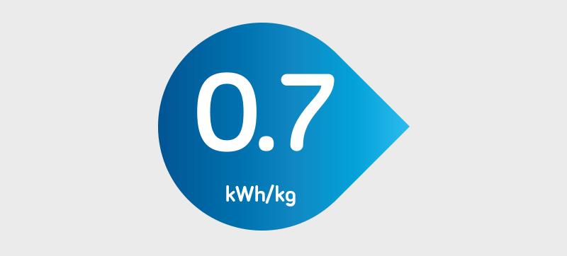 Licuefacción con bajo consumo energético - Galileo Technologies